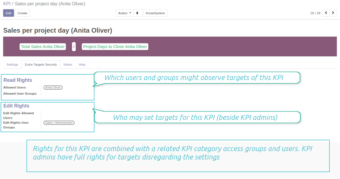 Users and User groups for KPI