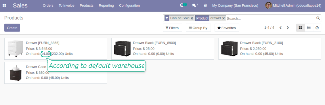 Inventory for user warehouse