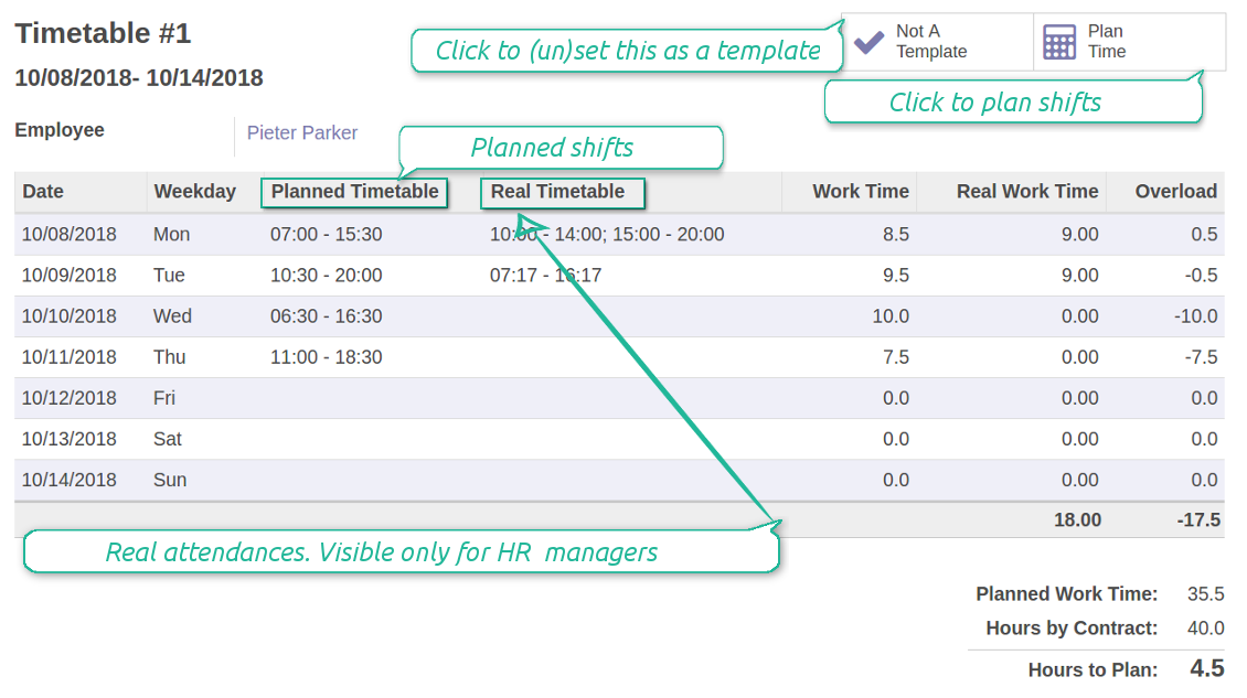 Odoo shifts for timesheets