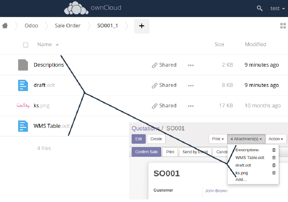 Odoo OwnCloud Files Integration