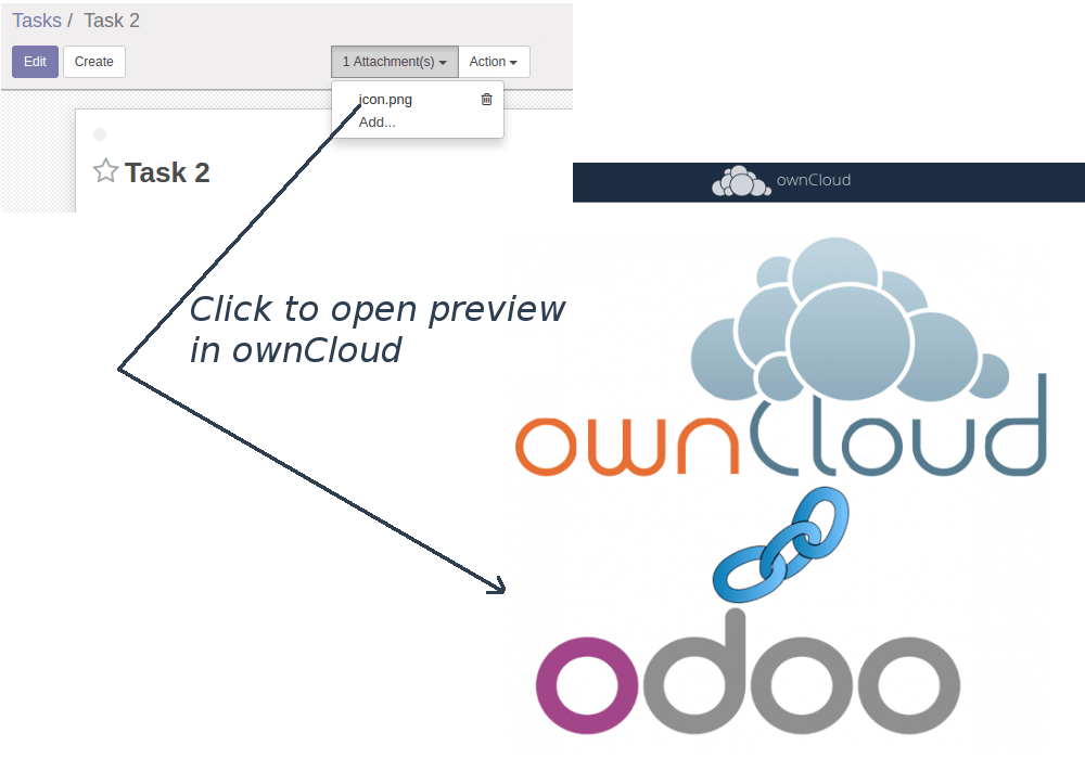 Odoo OwnCloud Preview