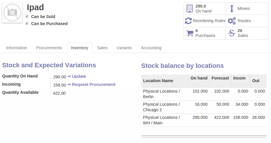 Odoo product template stock levels