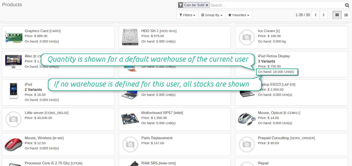 Kanban stocks for Odoo default warehouse