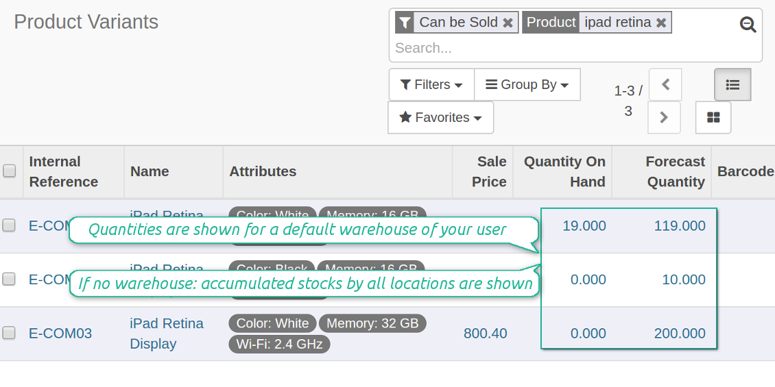 Tree stocks for Odoo default warehouse