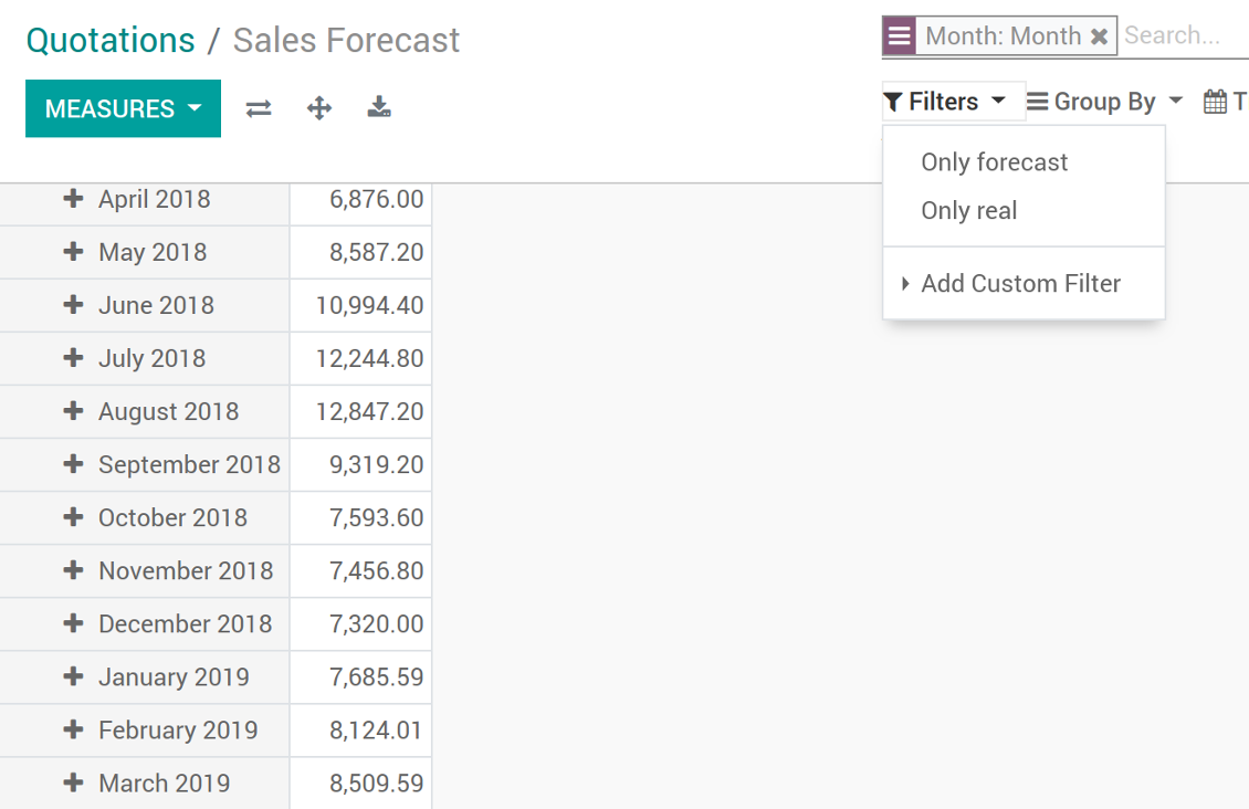 Odoo report for sales prediction